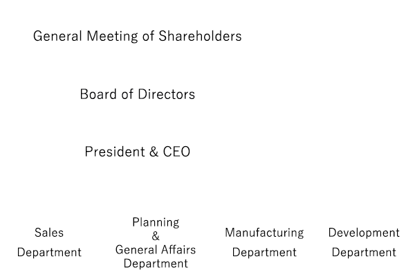 novelcrystal-Organization