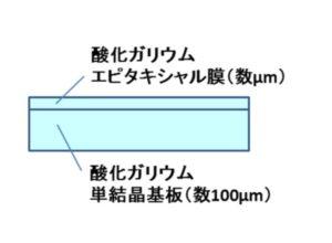 酸化ガリウムエピタキシャル膜