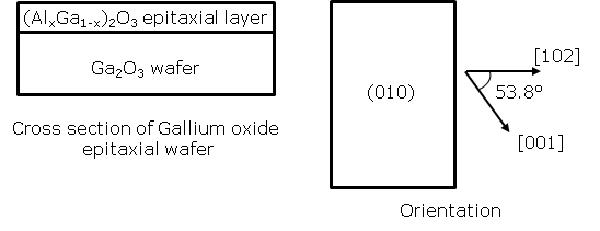 AlxGa1-x2O3